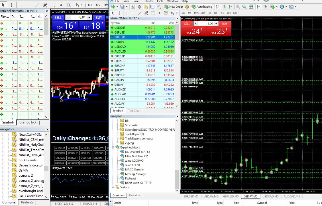 Million dollar pips forex factory