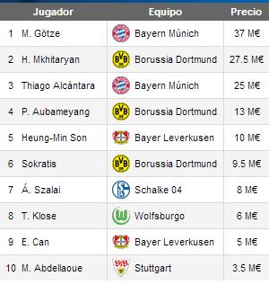 Bundesliga Calendario.Calendario Bundesliga 2