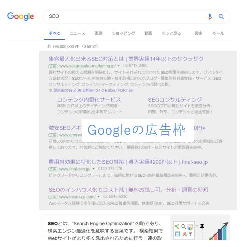Googleの検索結果上部の広告枠