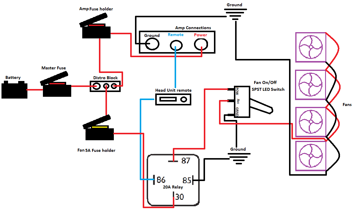 help wiring fans to a relay to cool amp car audio diymobileaudio rh  diymobileaudio com 4 Pin Relay Wiring Diagram 4 Pin Relay Wiring Diagram
