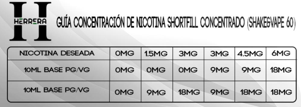 Herrera E-Liquids Boj 40ml (Shortfill Concentrado) 5
