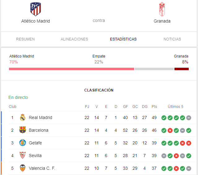 Liga 2019/20 J23º: Atlético de Madrid vs Granada (Sábado 8 Febr./21:00) 7487638be3f3976d2fe7561988f7b6ea