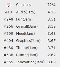 Look at 'em ratings