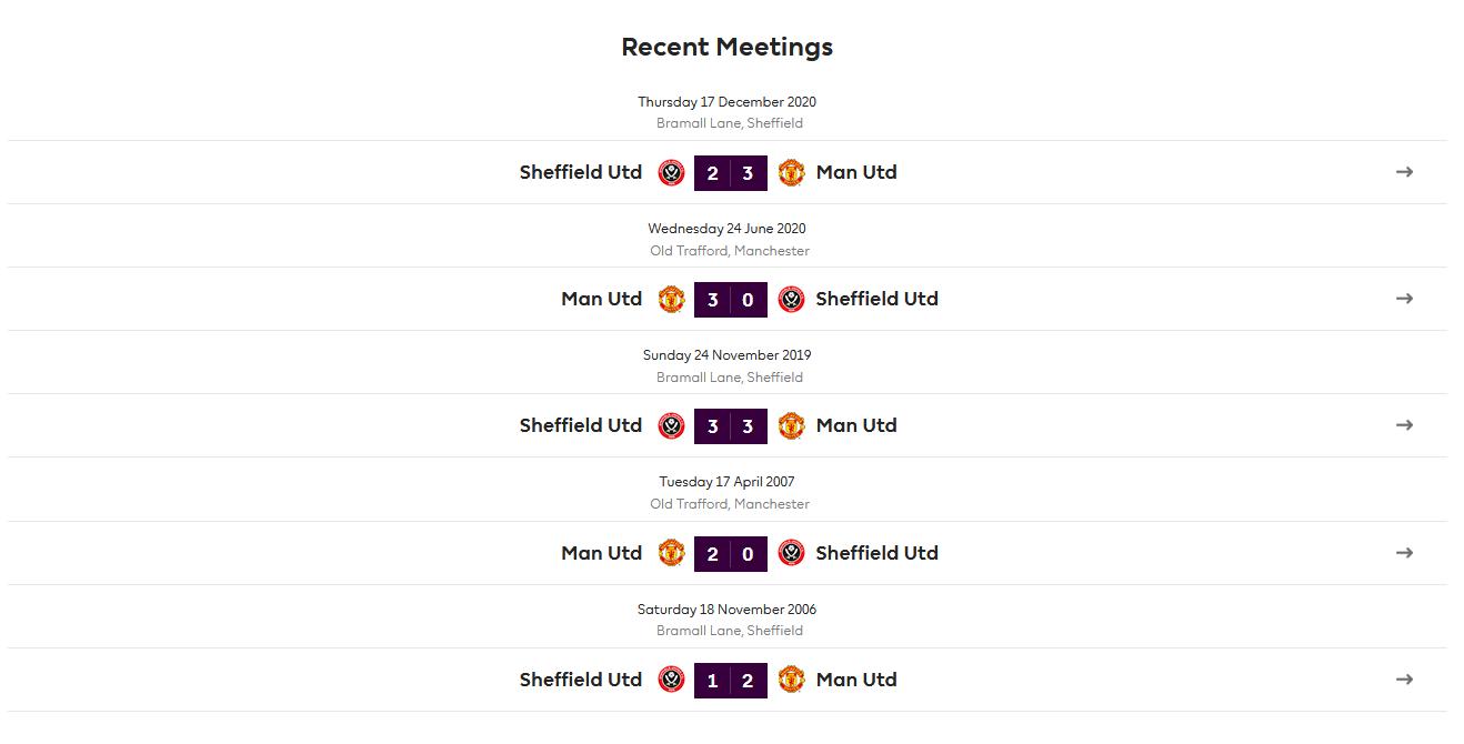 Манчестер Юнайтед – Шеффилд Юнайтед