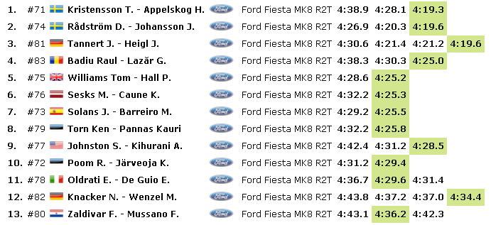 WRC: CORSICA Linea - Tour de Corse [28-31 Marzo] - Página 2 77c9649ee78e437714f7065c69d8c206
