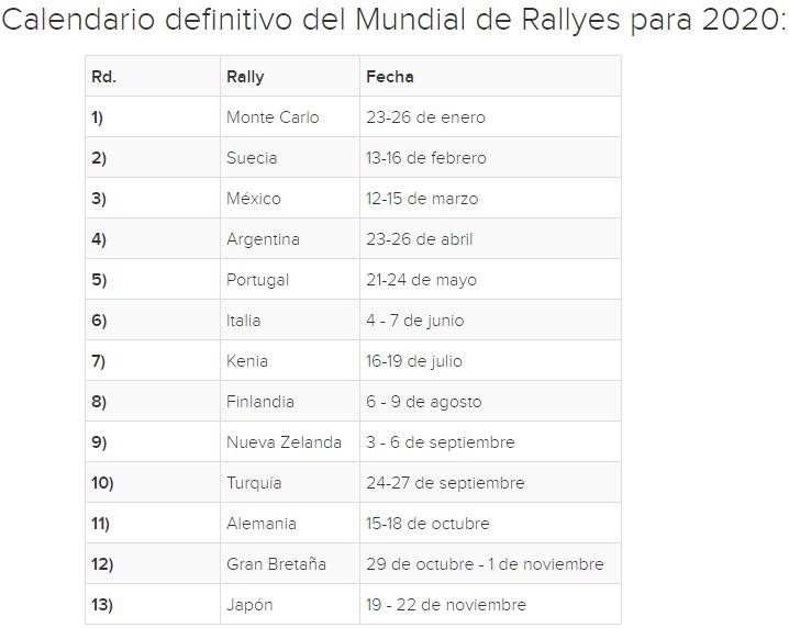 World Rally Championship: Temporada 2020 - Página 7 7801b296e37472313ca9b69b06f47e7b