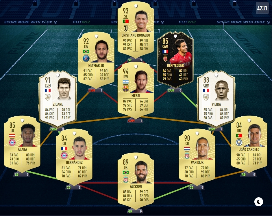 Fifa 20 Icon review/price discussion thread - Page 171 — FIFA Forums