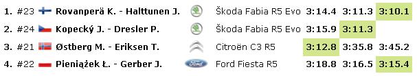 WRC: Vodafone Rallye de Portugal [31 Mayo - 2 Junio] - Página 2 78b16dea9f8feca2e3fa740a818a6d76