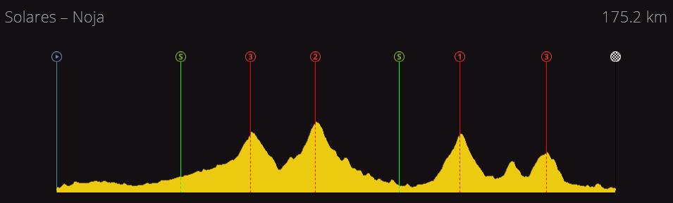 Vuelta a España Junior | 2.U25 | (03/04-10/04) 795331b5bf0430c5e167558112a0d7db