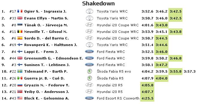 WRC: 17º Rallye Guanajuato Corona - México [12-15 Marzo] - Página 2 79653eab550495ed19e486a67c5b3455