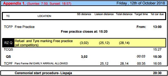 ERC: 6º Rally Liepaja [12-14 Octubre] 7a63341e1dada3e6a1dd802c7e6f0c05