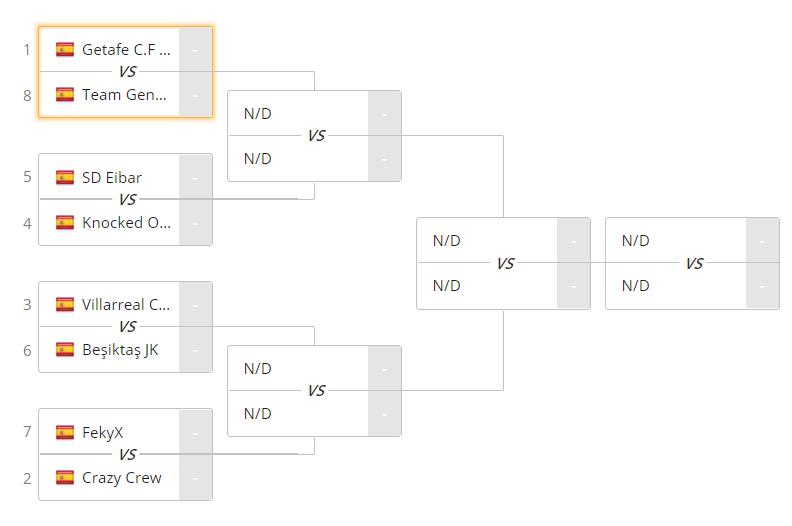 FekyX luchará hoy por una de las plazas directas a ESL Masters.