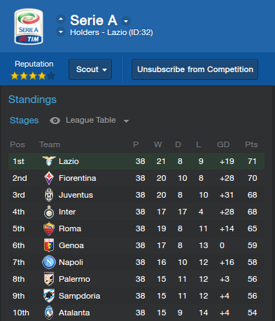 The Football Manager Chat Thread! - Page 8 7bc66d957c061665010b57b1f589317f