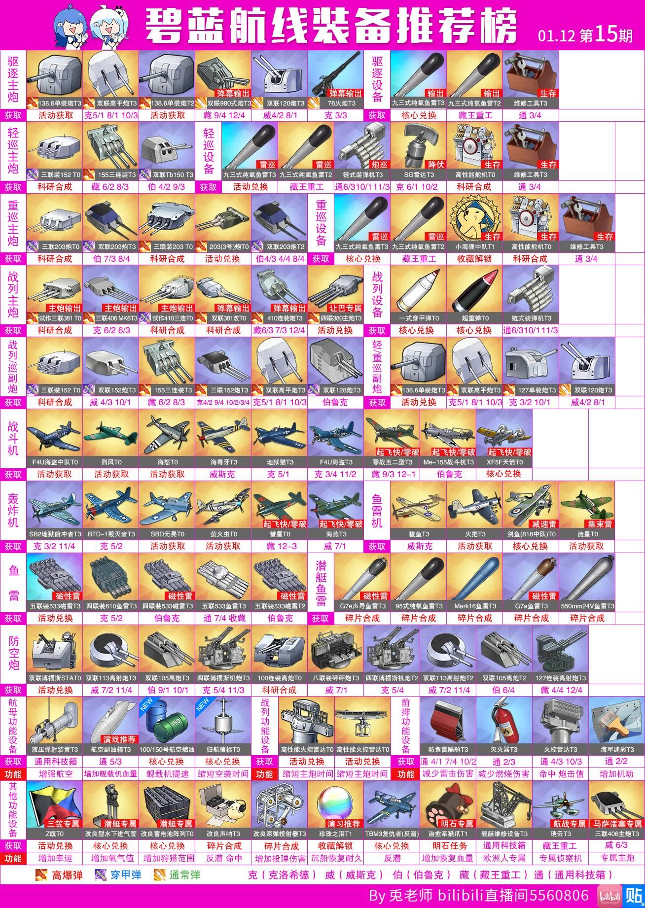 【アズレン】アズールレーン Part 2974 YouTube動画>4本 ->画像>140枚