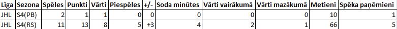 Prognozē rezultātu [5.-6.Aplis] 7c865f2a9e325cae425c6fbff7e53cfb