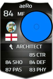 Team UK, the players! 7cd7de11046569a98ed414f6013a5bd3