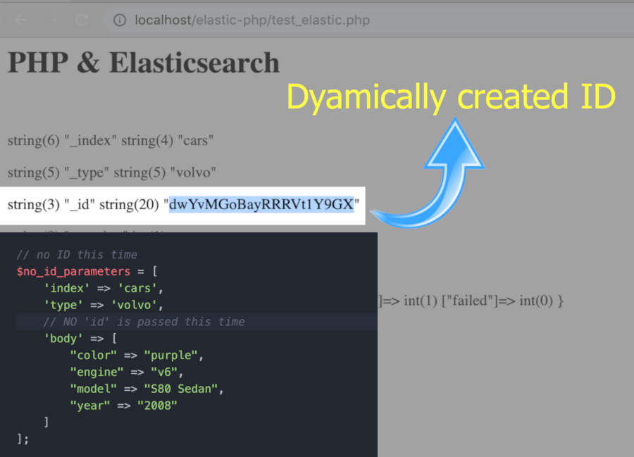 Screenshot of a PHP response of Elasticsearch indexing a new document and dynamically creating an ID for it because none was declared in the parameters array
