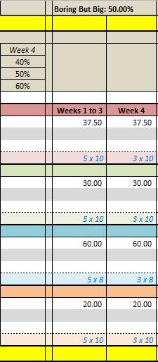 5/3/1 XLS V3 0F - Most Comprehensive Spreadsheet Ever