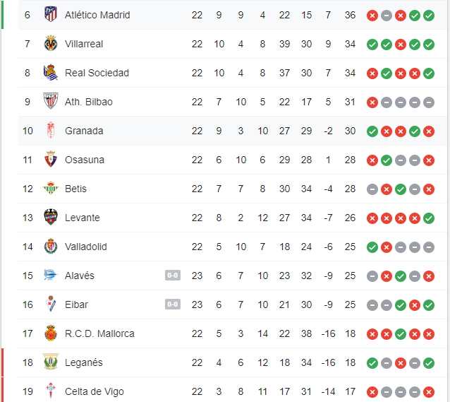Liga 2019/20 J23º: Atlético de Madrid vs Granada (Sábado 8 Febr./21:00) 7e8570a9d460c05a2c2e825a311b6247
