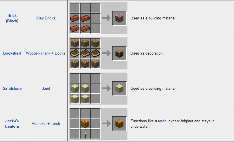 Free How To Craft Bookshelf Minecraft
