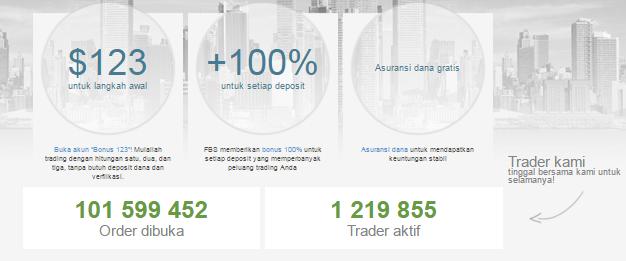 Forex 3000 leverage