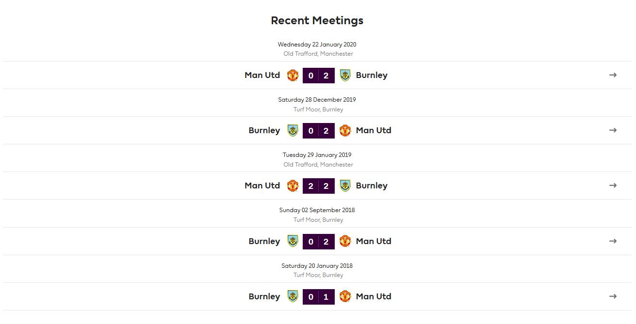 Бёрнли – Манчестер Юнайтед