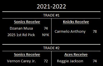 NBA 2K21: 6-Team Expansion Sonics Rebuild 82d2b1224bc28df4c008d93db93fbe67