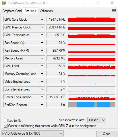 Low GPU usage causing poor performance on high-end PC
