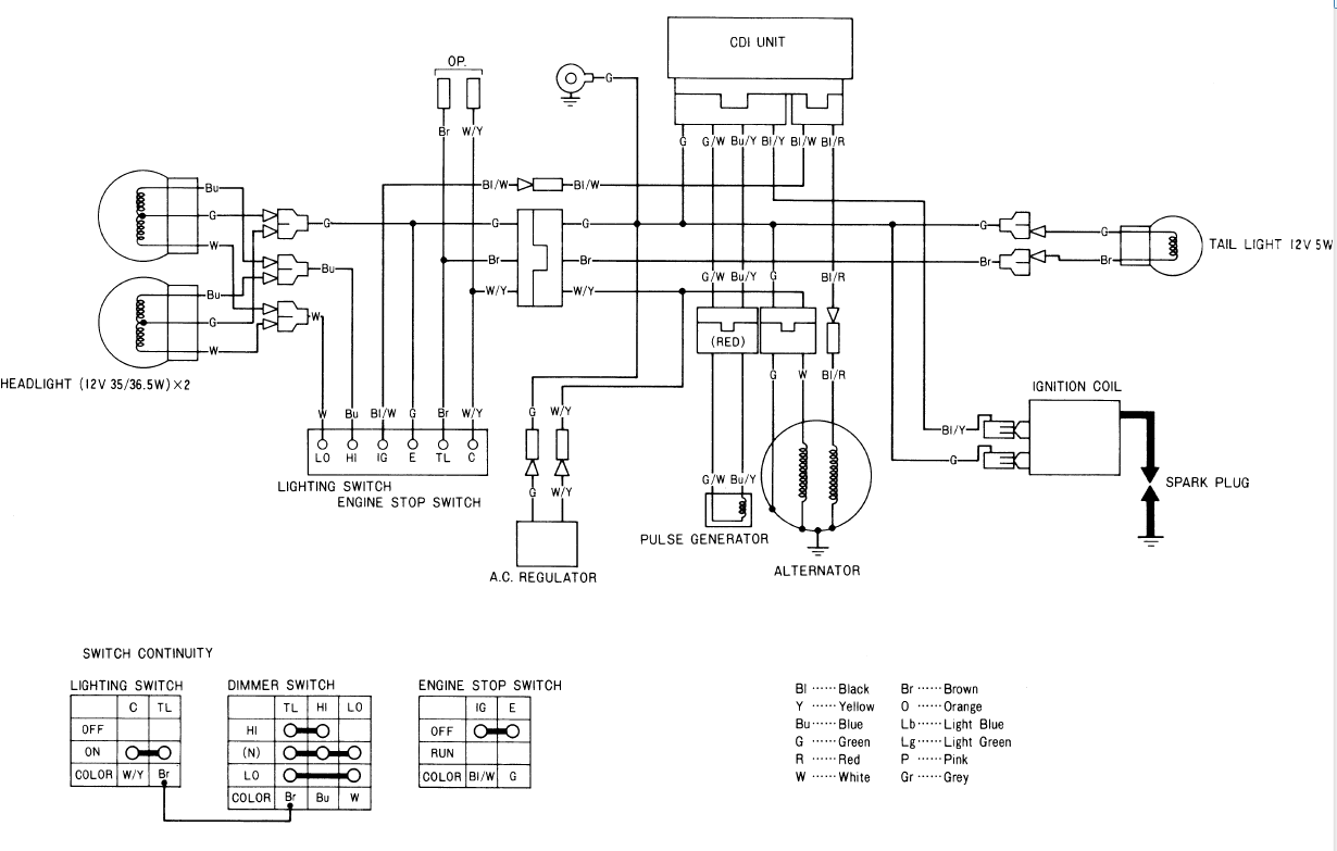 DIAGRAM Honda 200x Wiring Diagram FULL Version HD ...