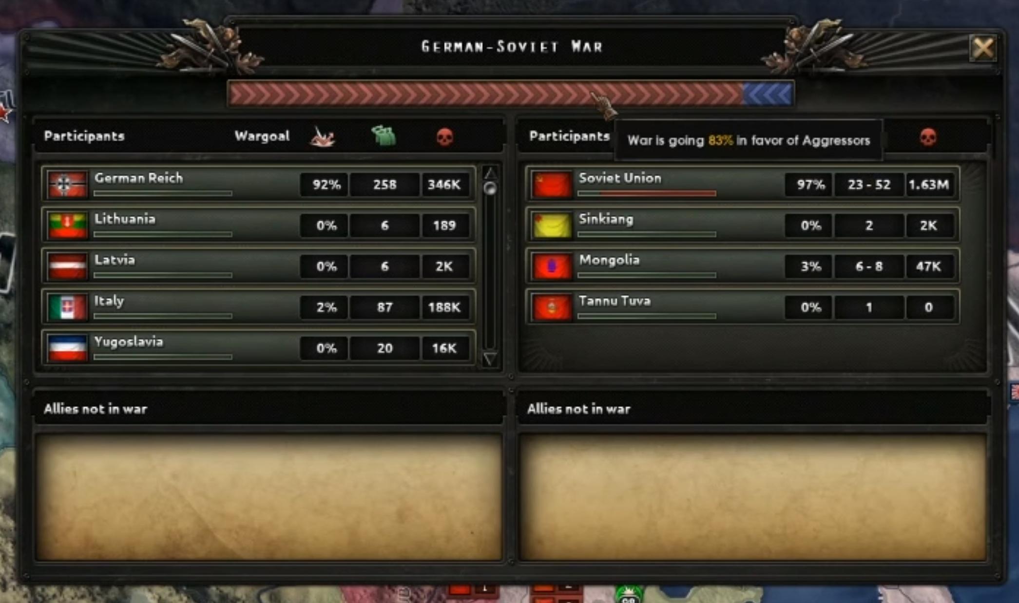 War losses: summary | Paradox Interactive Forums