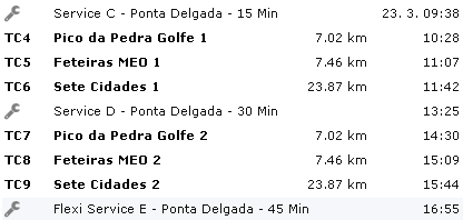 ERC: 53º Azores Airlines Rallye [22-24 Marzo] 86e577249ed12d4e8a2f683cb64c55c2