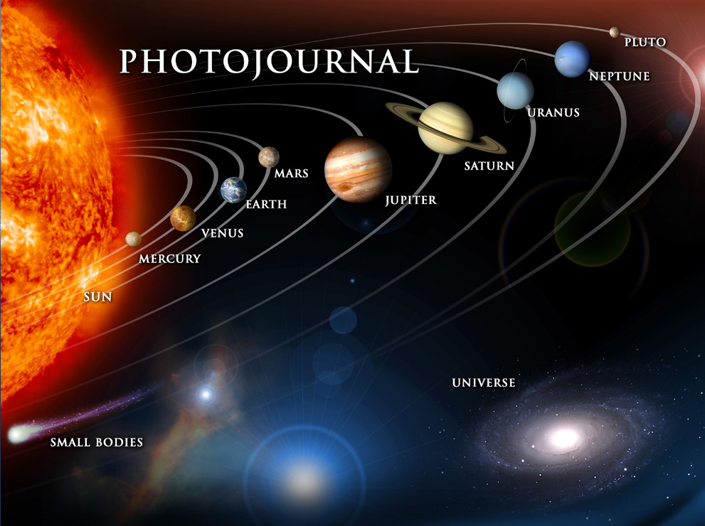 NASA Photojournal: Detailed Photographs Of Solar System ...