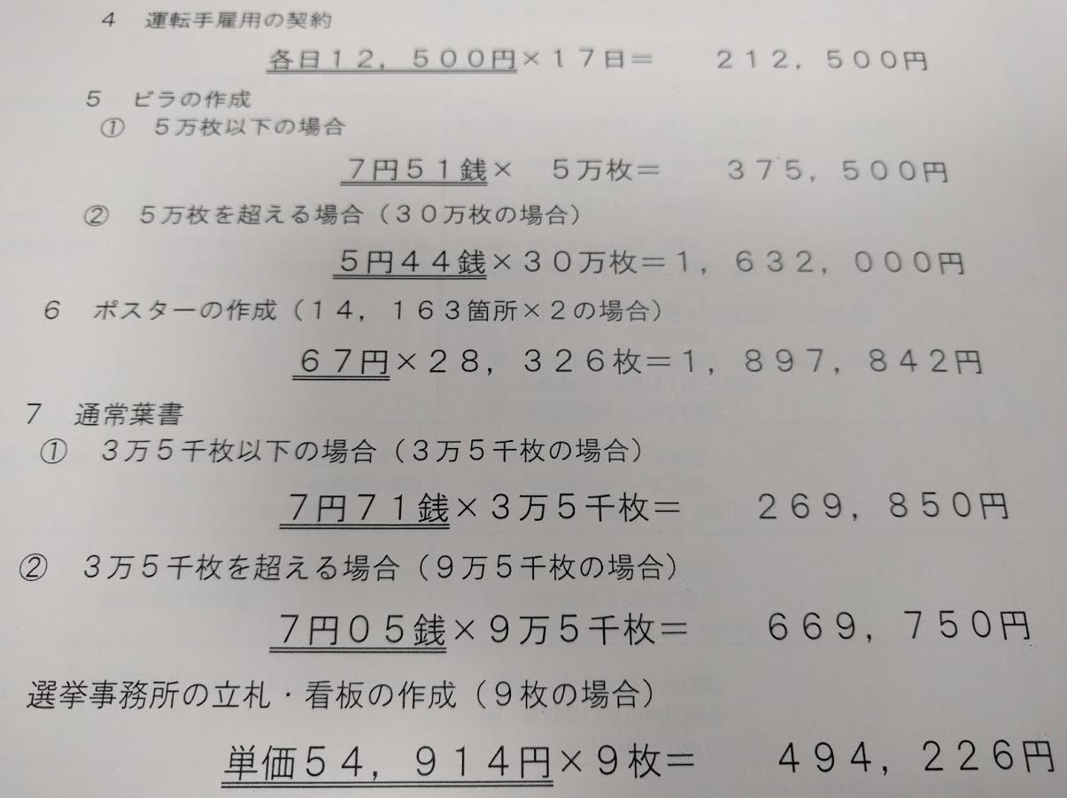 【誰も知らない選挙の公費負担】参議院選挙、候補一人あたり最大680万円まで公費で負担  ※東京選挙区の場合 16