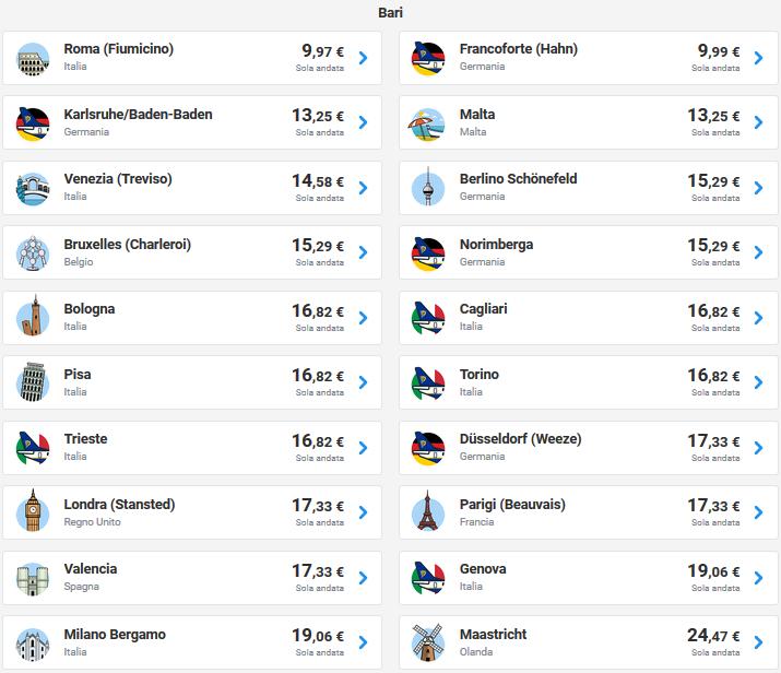 Guarda le offerte voli Ryanair qui!