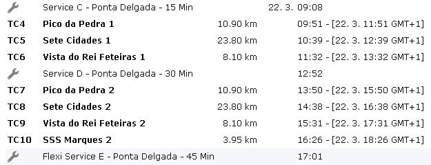 ERC: 54º Azores Rallye [21-23 Marzo] 8a15cd55644e484508d8374808f808fb