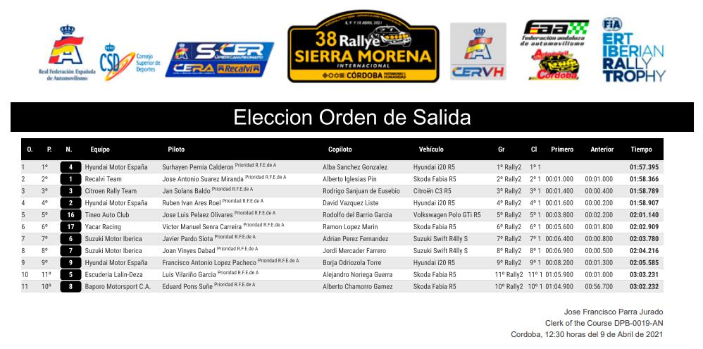 SCER + CERA + CERVH: 38º Rallye Sierra Morena - Internacional [8-10 Abril] - Página 2 8a4ddcd7c8bb90d2f07cc5a40fb710b0