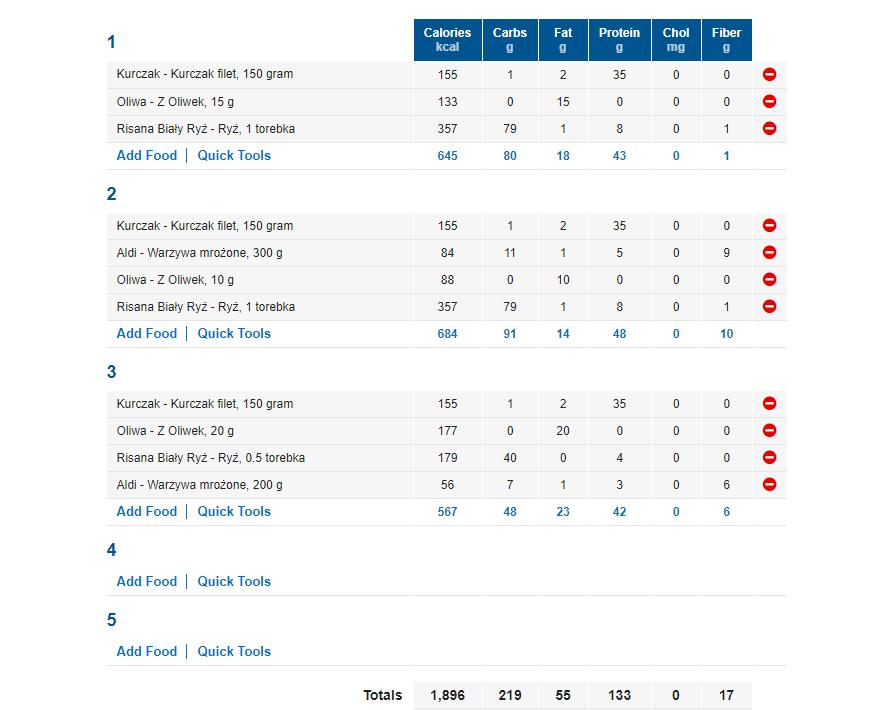 Dieta 1900 kcal przykładowy jadłospis na tydzień dla mężczyzn