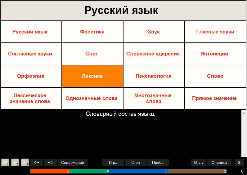 Русский язык. Общие сведения