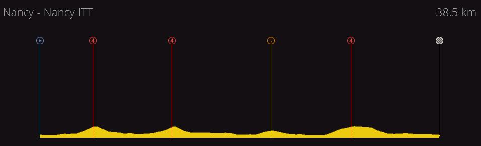 Tour de France | 2.WT | (22/04-14/05) 8babdf780a1ca92e475f60f612460a89