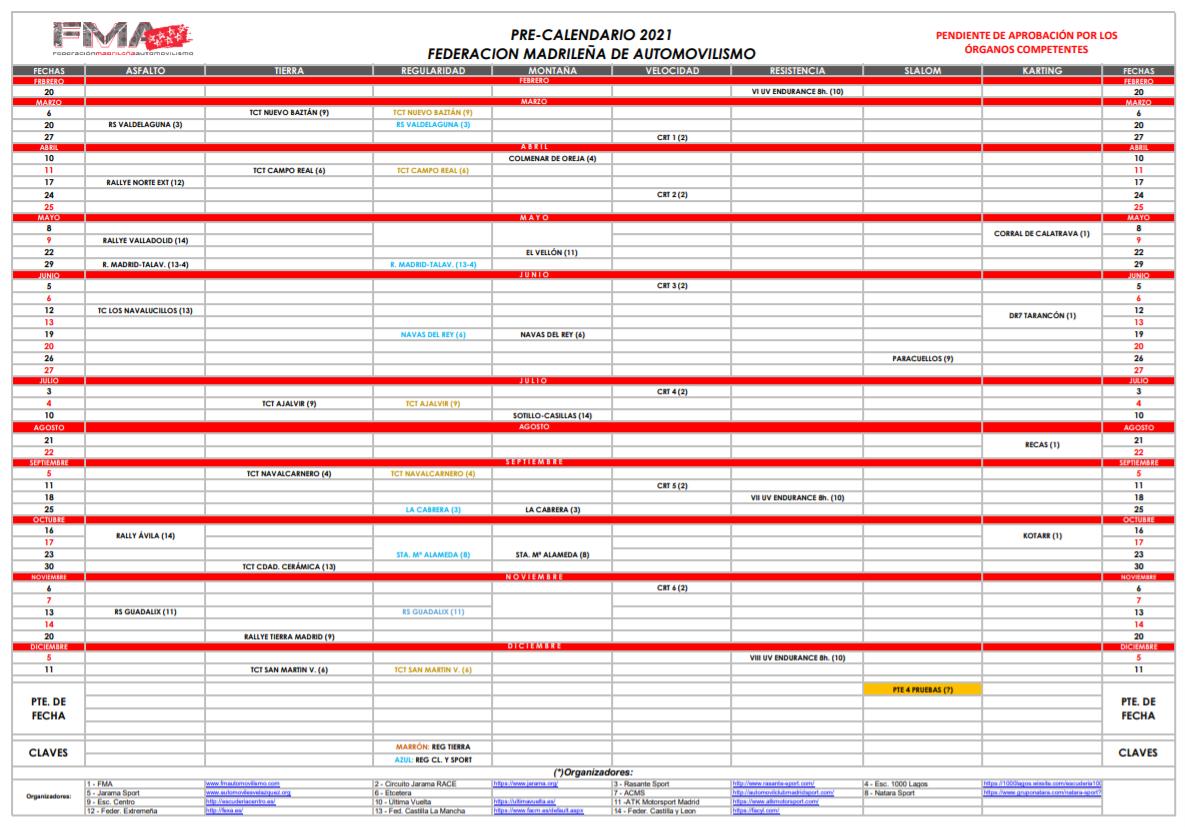 Campeonatos Regionales 2021: Información y novedades  - Página 2 8d3969edae5ee35fee0c60f8e5549bbb