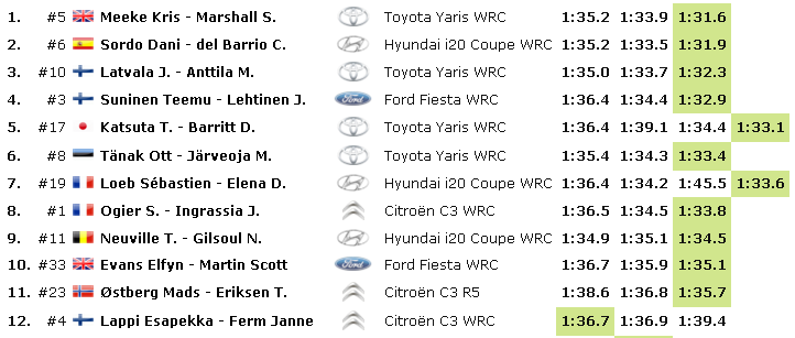 WRC: 55º RallyRACC Catalunya - Costa Daurada - Rally de España [24-27 Octubre] - Página 5 8de2e9ac8fda6f8c294440fa2f36dfdc