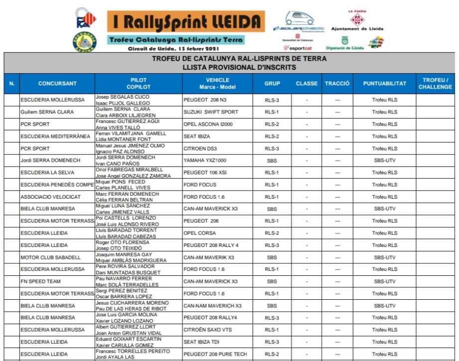 Campeonatos Regionales 2021: Información y novedades  - Página 4 8e24383eb935c6ed2a5e3d8cea6c8b33