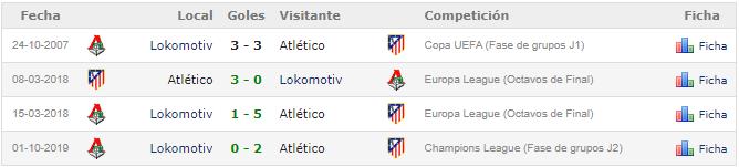 UCL 2019/20. Grupo D 6º Partido: Atlético de Madrid vs  Lokomotiv de Moscú (Miércoles 11 Dic./21:00) 8e92354974e26609d8eec13971da4d1b