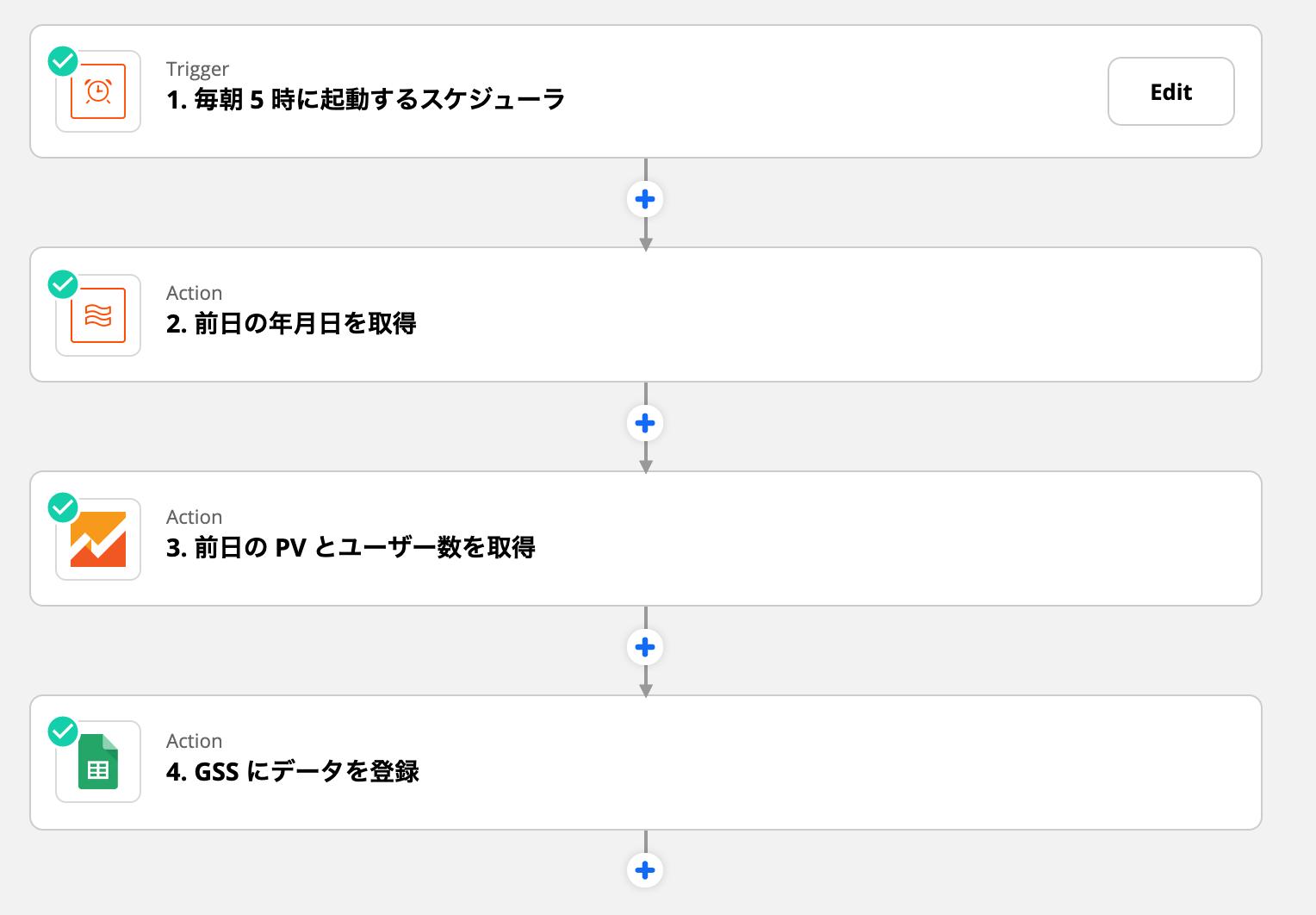 GA→GSS に登録する Zapier のワークフロー(成果物)