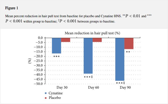 fryzury dla mężczyzn z zakolami i wysokim czołem. Jakie fryzury męskie są w stanie walczyć z zakolami?