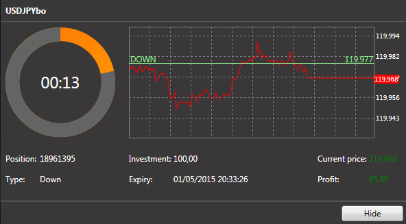Bagaimana Cara Trading Binary Option