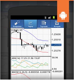 HiWayFx - Trading dengan Jalur Cepat! 913f1e85a74f931c3f45a8b1158e38b6