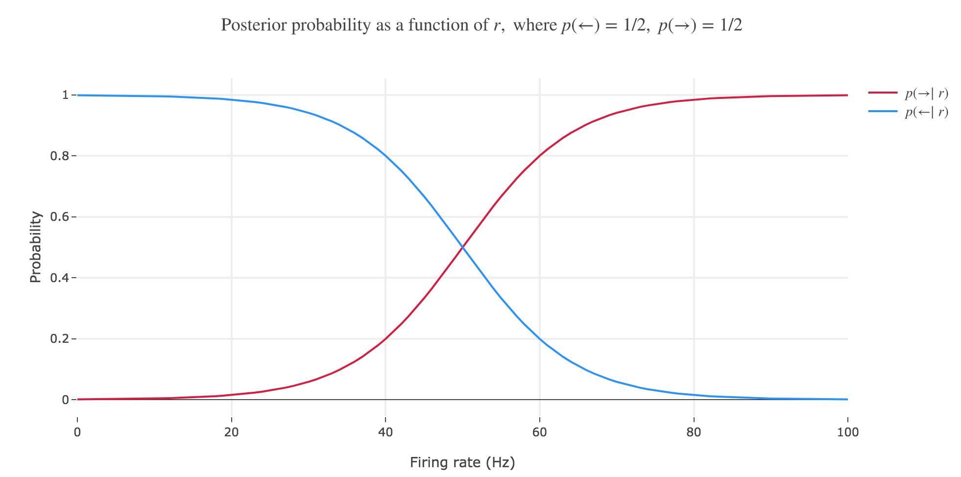 Figure 2.b.2