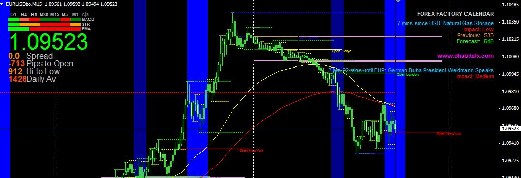 Индикатор бинарных опционов Six Second Trades (60 секунд)