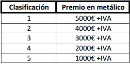 Noticias y/o rumores de temporada: Temporada 2019 - Página 2 9517bfc9e7f7f8fb4574dbe5937037ac